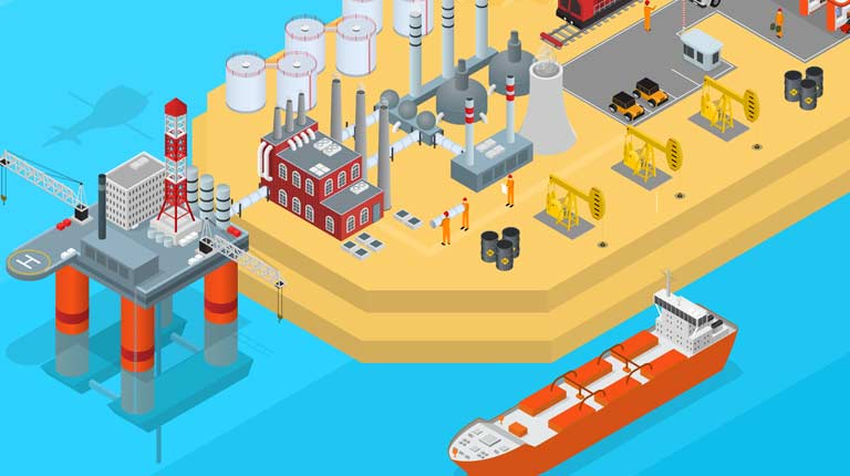 Meaningful Business Transformation in the Energy Sector